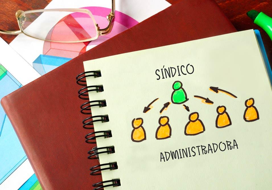 Entenda o papel de cada um e como o trabalho colaborativo resulta em uma gestão de sucesso nos condomínios