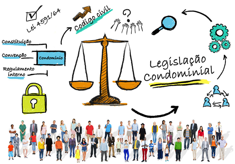 Entenda quais são as leis específicas para condomínios