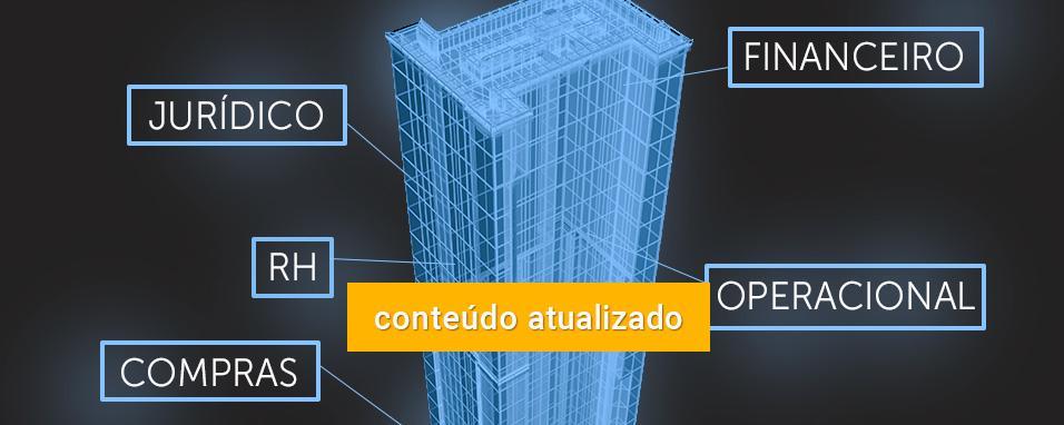 Áreas da administração